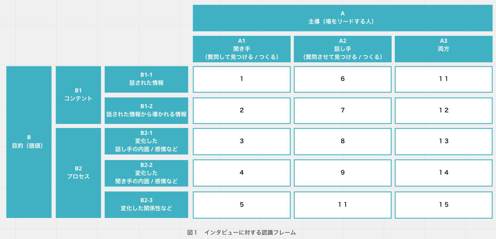 f:id:yoshitsugumi:20201226033102p:plain