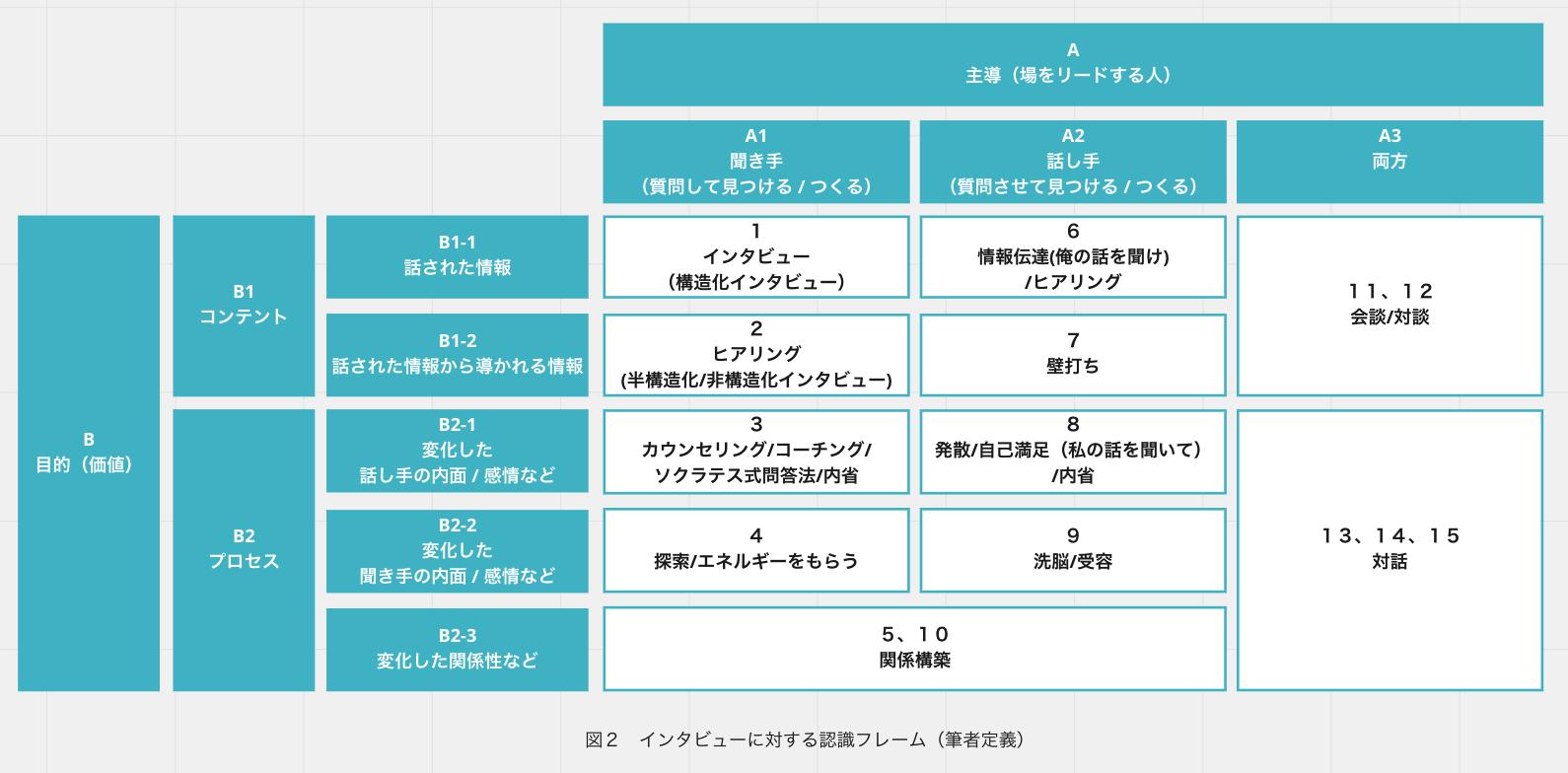f:id:yoshitsugumi:20201226034505p:plain