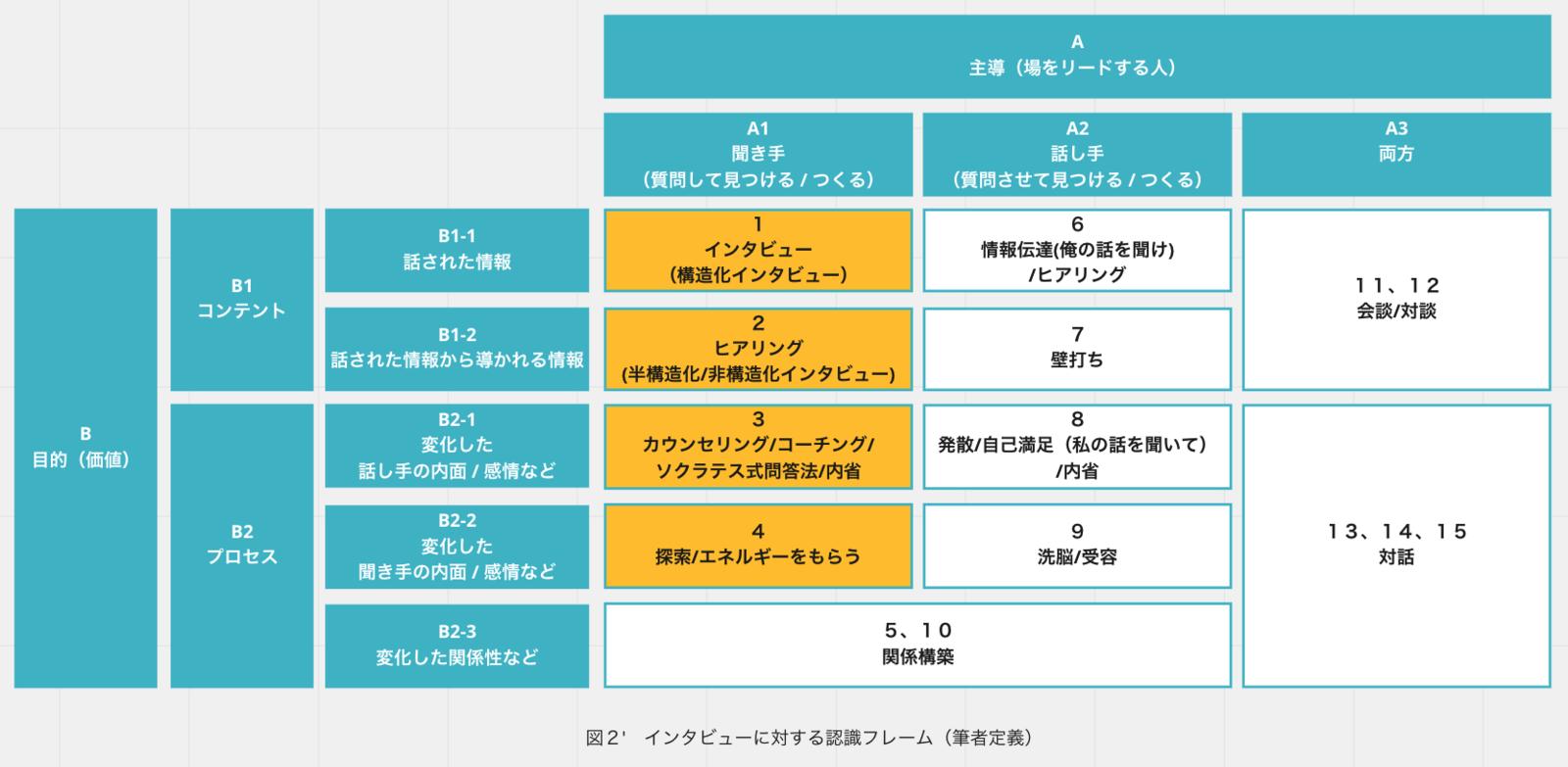 f:id:yoshitsugumi:20201226034956p:plain