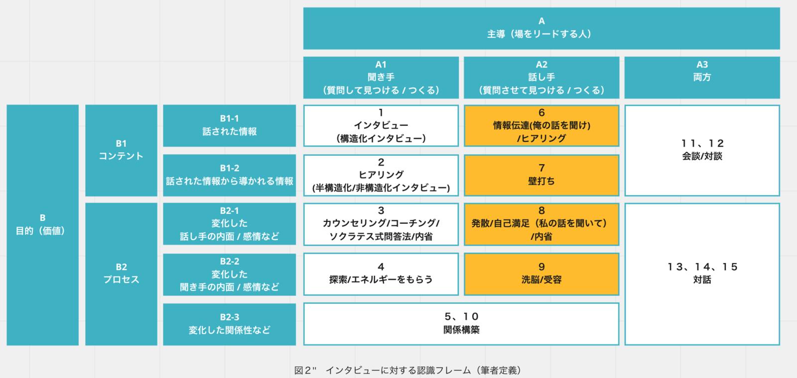 f:id:yoshitsugumi:20201226035029p:plain
