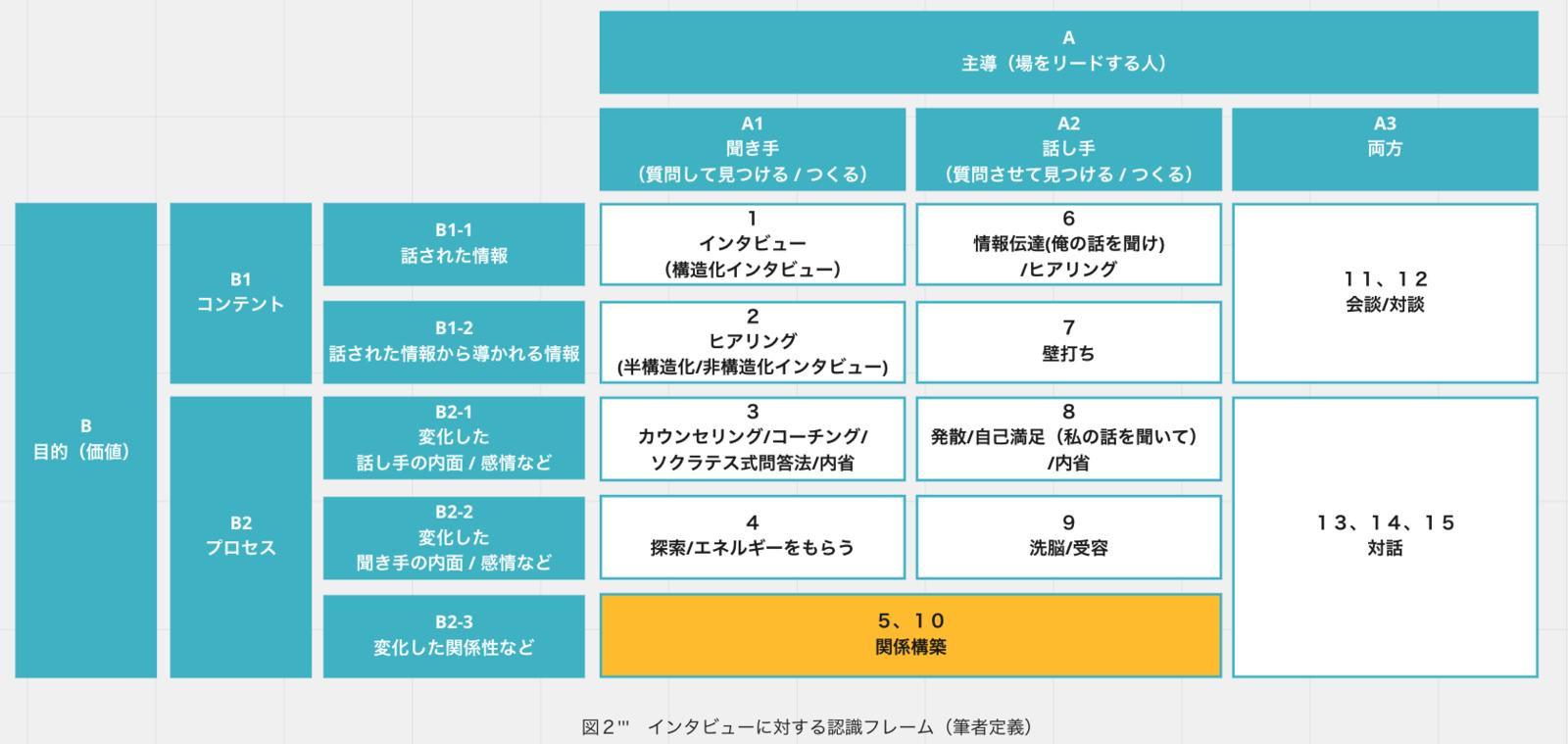f:id:yoshitsugumi:20201226035109p:plain