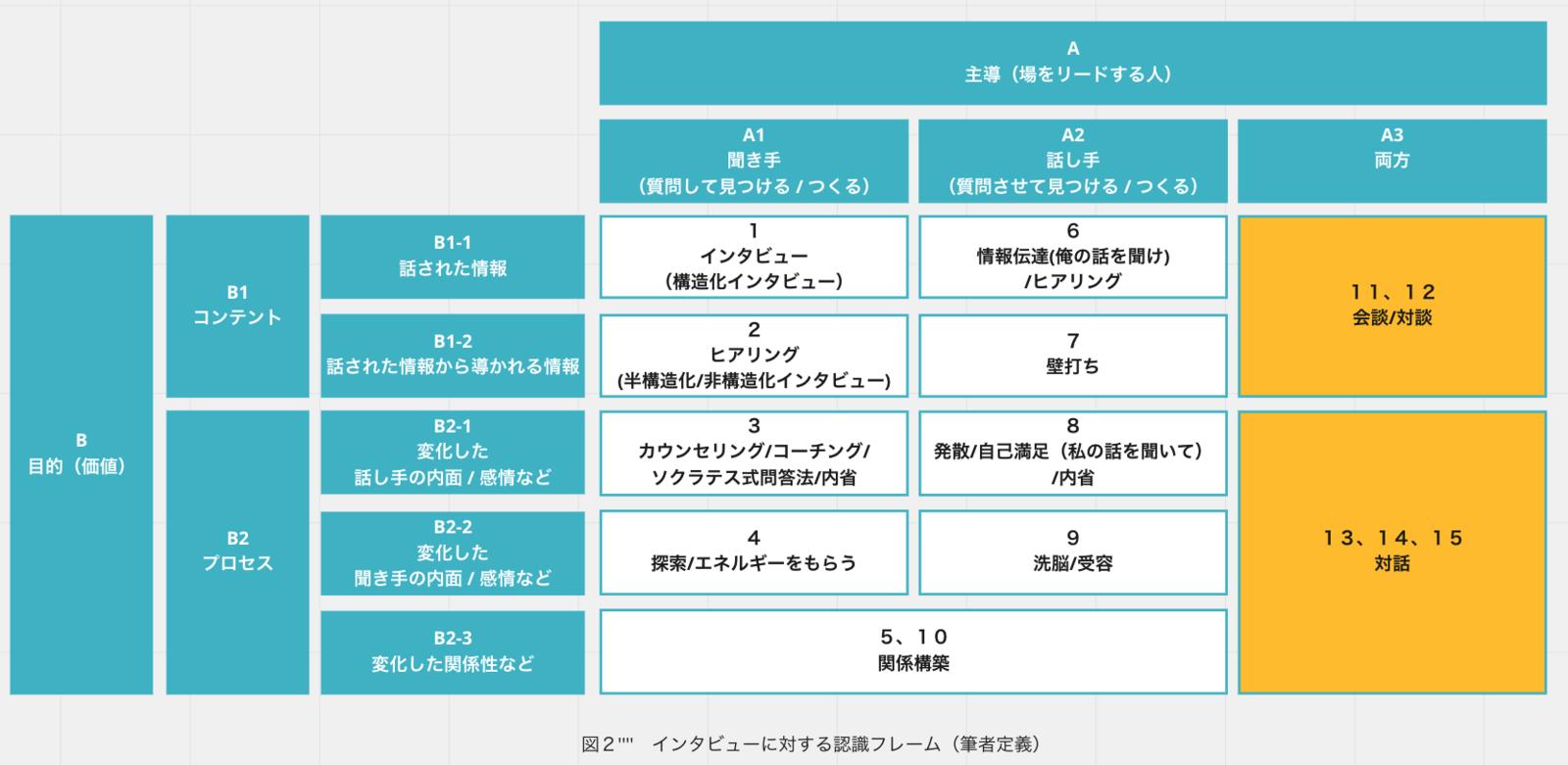 f:id:yoshitsugumi:20201226035129p:plain