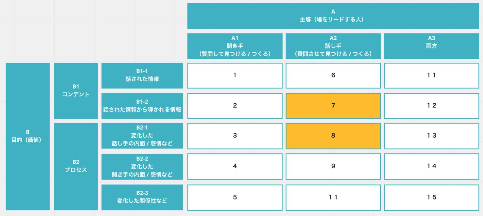 f:id:yoshitsugumi:20201226035946p:plain