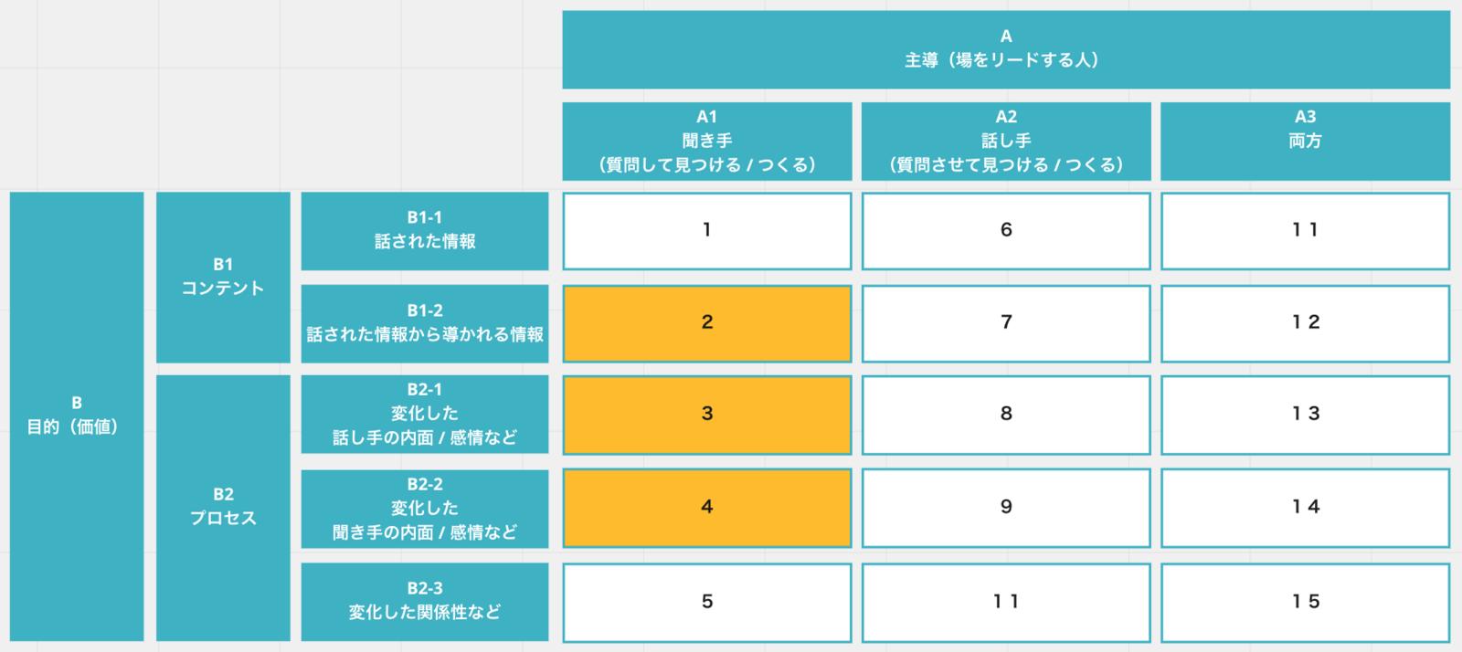 f:id:yoshitsugumi:20201226040013p:plain
