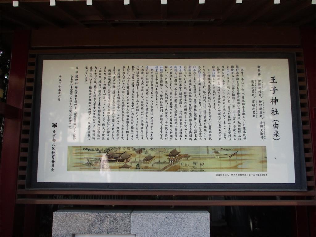 f:id:yoshitugu1967:20210528223210j:image