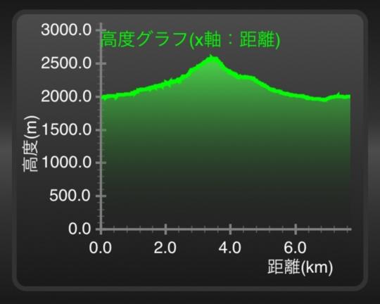 f:id:yoshixim:20160614153202j:plain