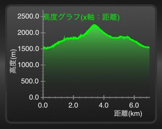 f:id:yoshixim:20160629230005j:plain