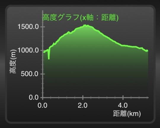 f:id:yoshixim:20170413172104j:plain