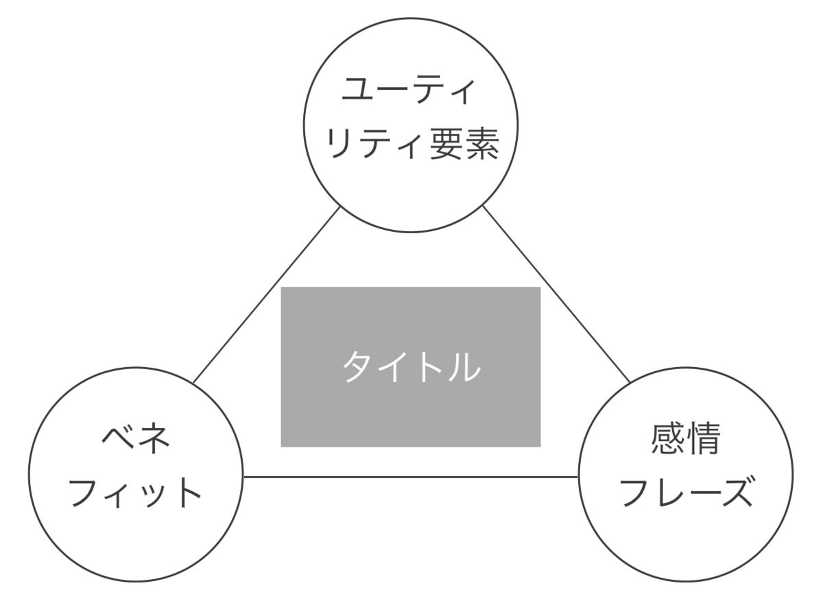 f:id:yoshiya_na:20200104205400p:plain