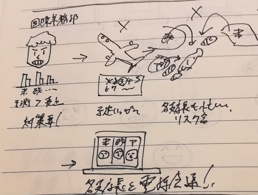 f:id:yoshiya_na:20200105172619p:plain