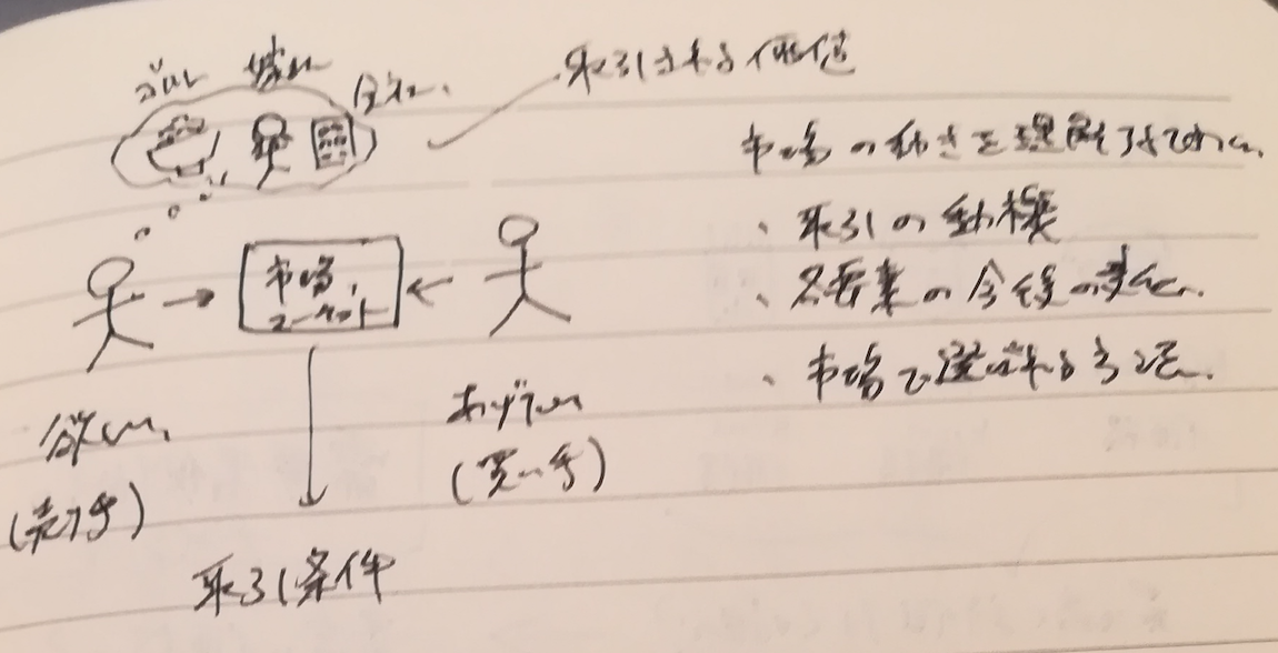 f:id:yoshiya_na:20200105173622p:plain