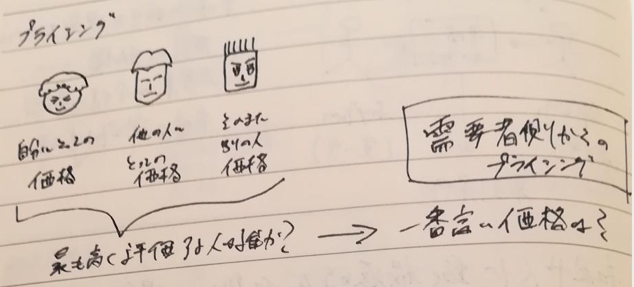f:id:yoshiya_na:20200106204030p:plain