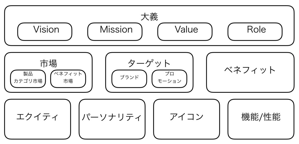 f:id:yoshiya_na:20200124221933p:plain