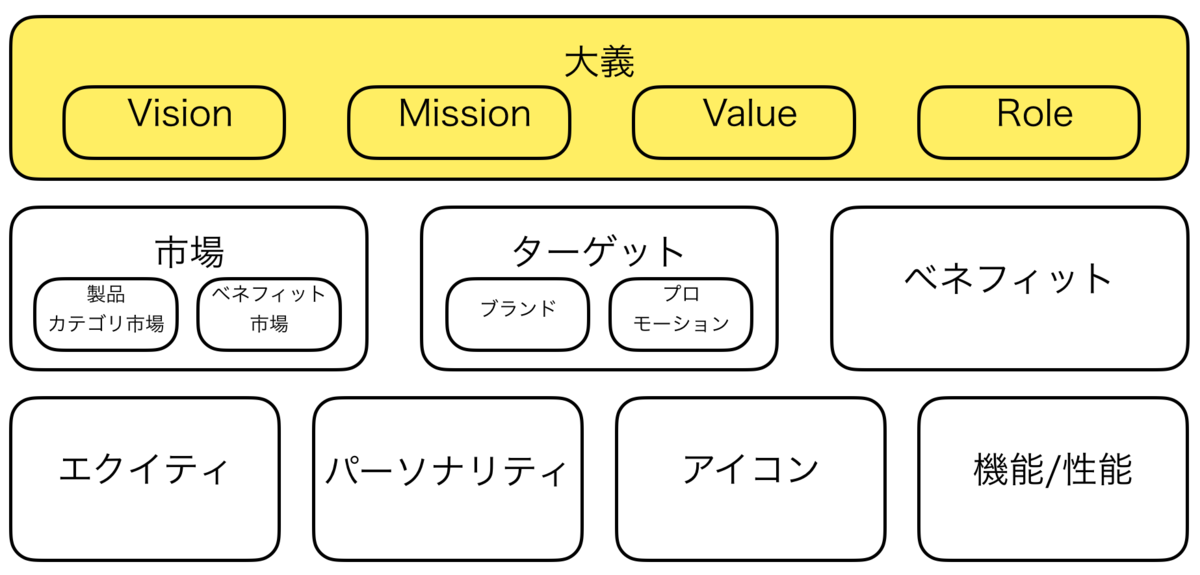 f:id:yoshiya_na:20200124223452p:plain