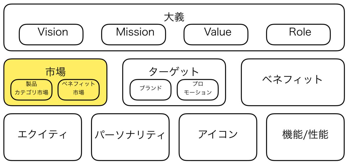 f:id:yoshiya_na:20200124234606p:plain