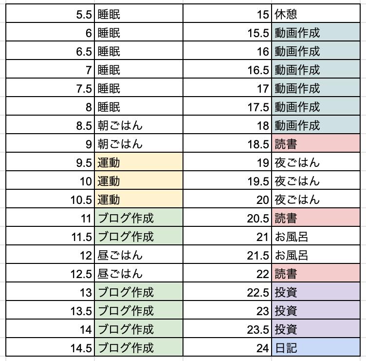 f:id:yoshiya_na:20200429144003p:plain