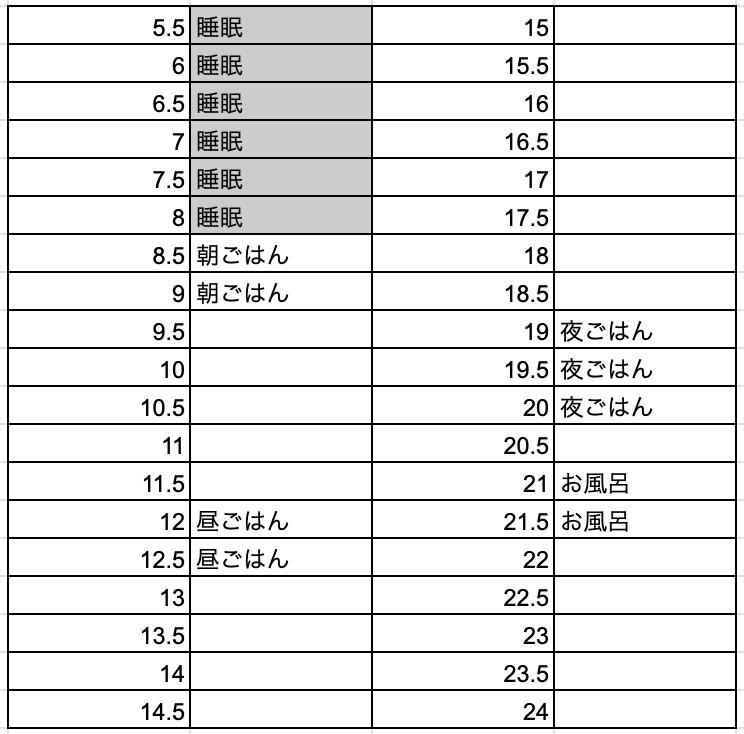 f:id:yoshiya_na:20200429154739p:plain