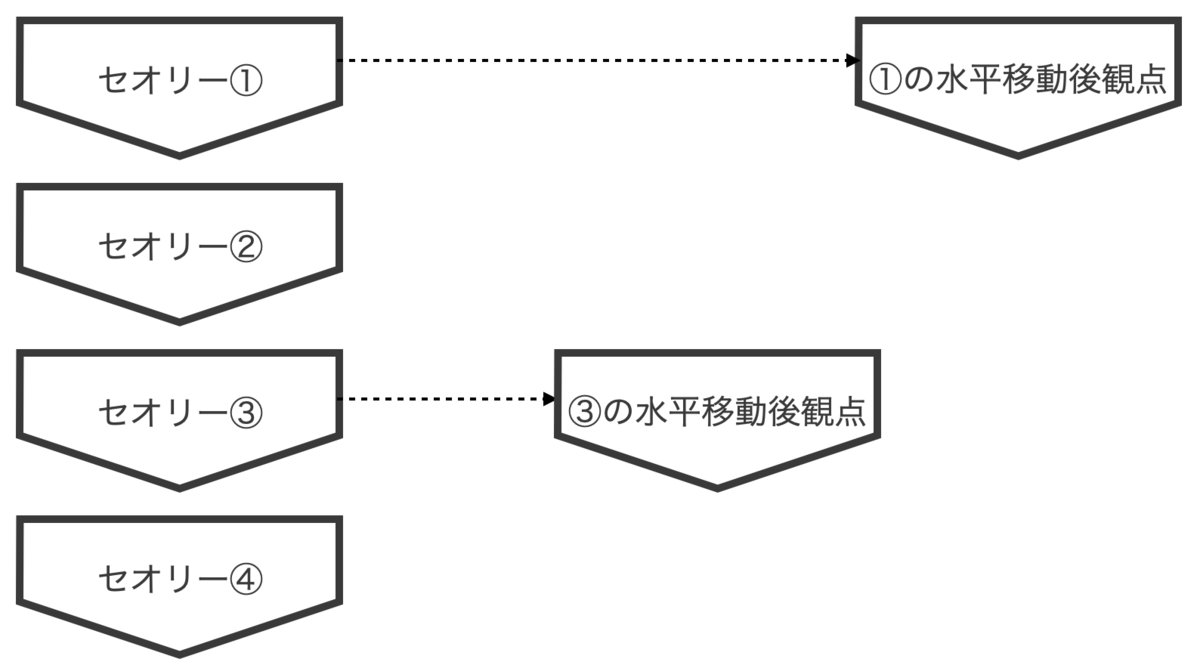 f:id:yoshiya_na:20200517164405p:plain