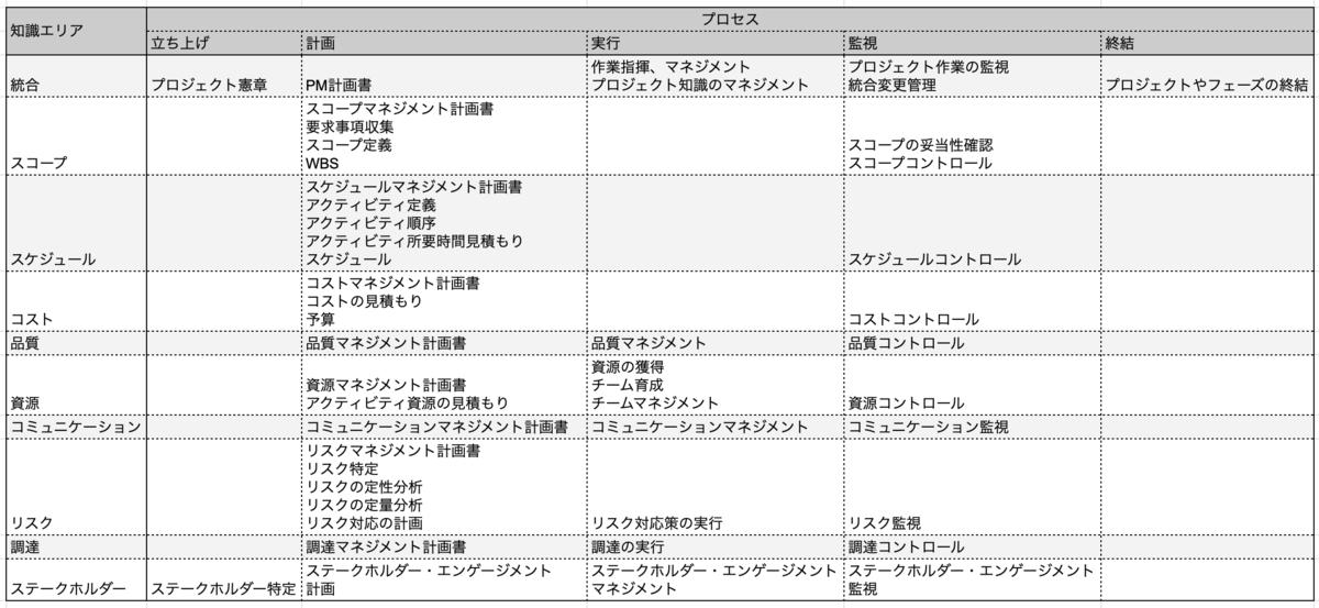 f:id:yoshiya_na:20200524151248p:plain
