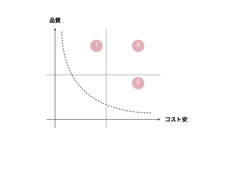 f:id:yoshiya_na:20200531143934j:plain