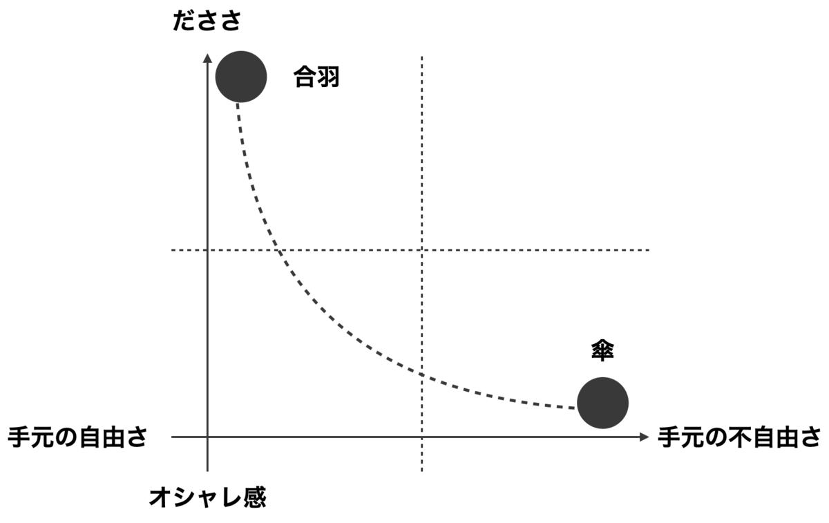 f:id:yoshiya_na:20200531150413p:plain