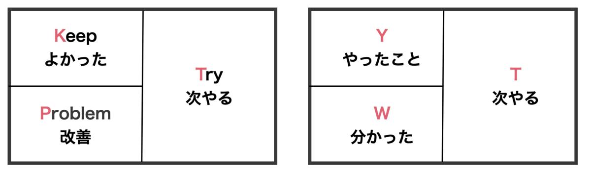 f:id:yoshiya_na:20200627173739p:plain
