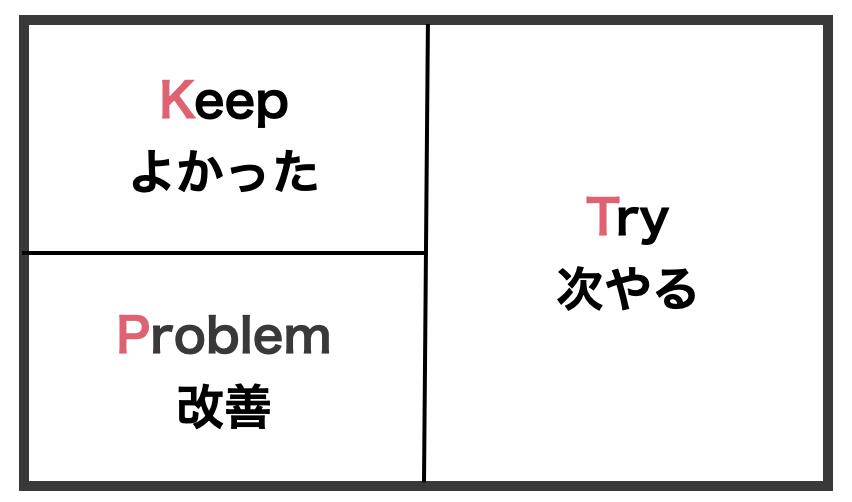 f:id:yoshiya_na:20200627174726p:plain