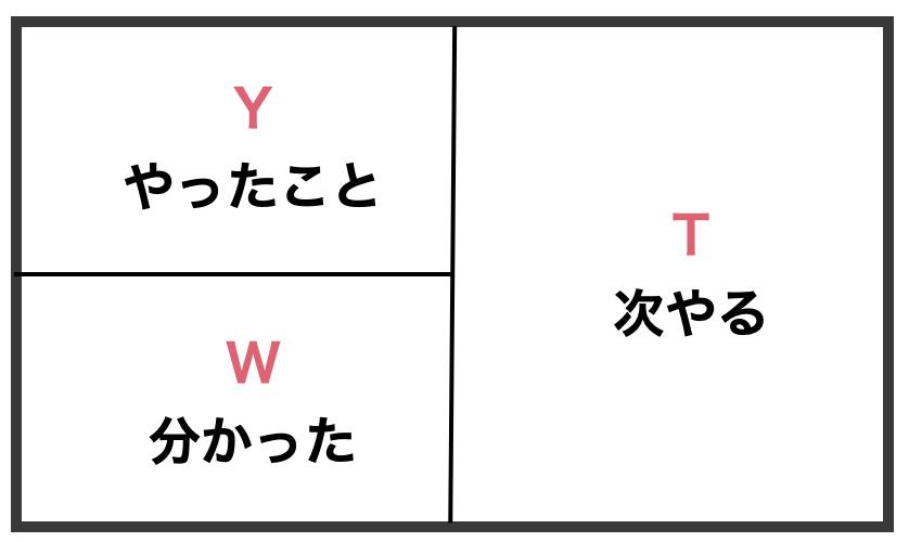 f:id:yoshiya_na:20200627174748p:plain