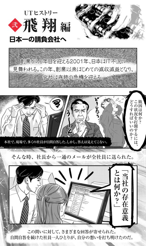 f:id:yoshiyama3:20160805102904p:plain