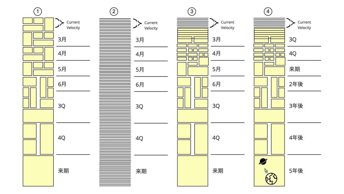 f:id:yoshiyoshifujii:20201112154841j:plain