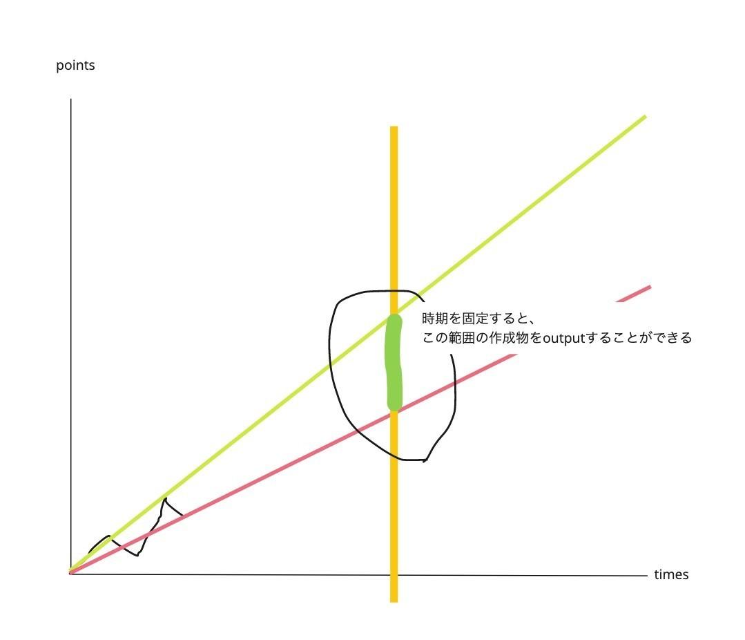 f:id:yoshiyoshifujii:20201113182340j:plain