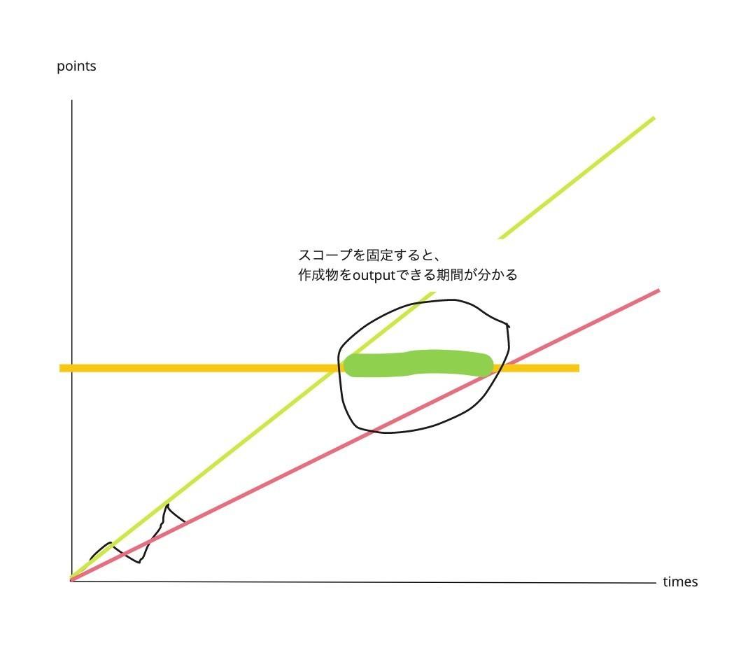 f:id:yoshiyoshifujii:20201113182648j:plain