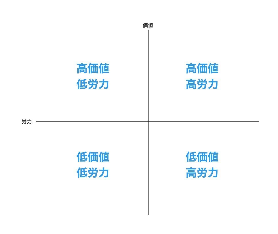 f:id:yoshiyoshifujii:20201113183942j:plain