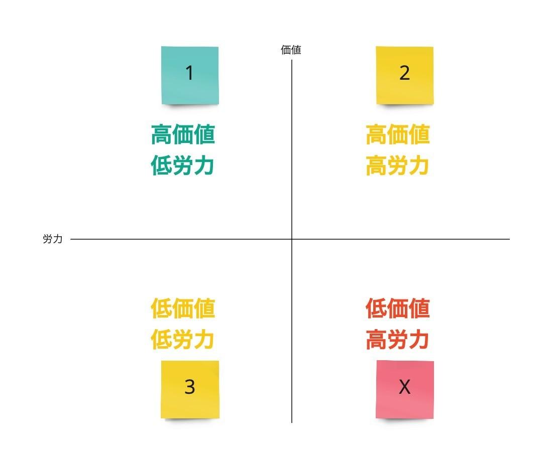 f:id:yoshiyoshifujii:20201113184203j:plain