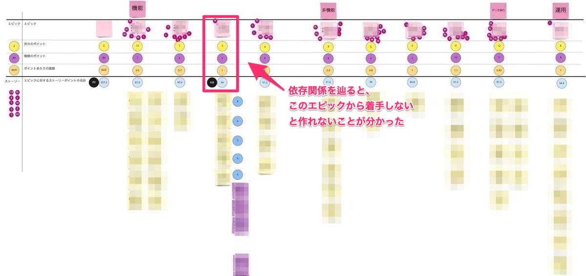 f:id:yoshiyoshifujii:20201116084229p:plain