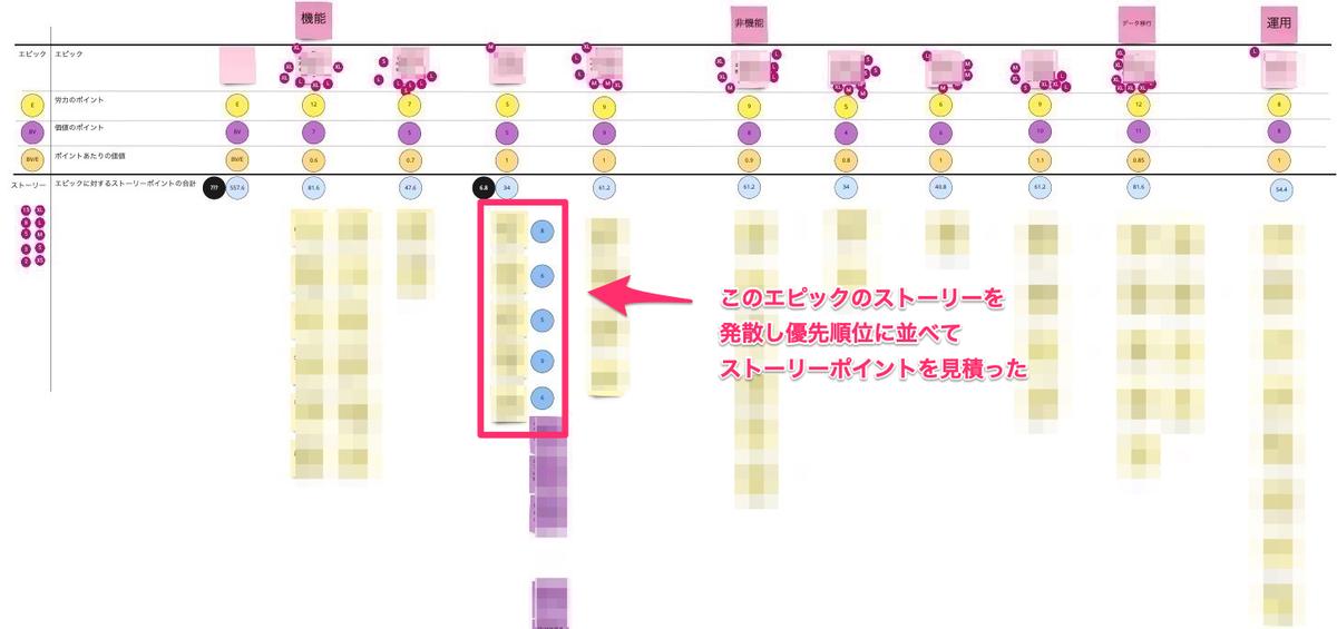 f:id:yoshiyoshifujii:20201116084341p:plain