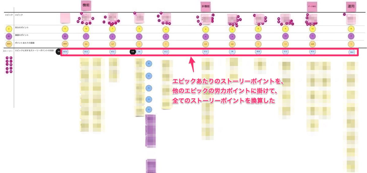 f:id:yoshiyoshifujii:20201116084606p:plain