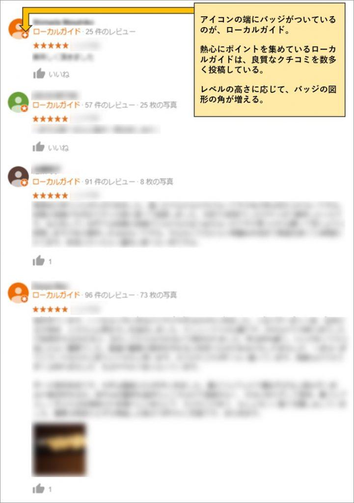 """<img src="""""""" alt=""""ローカルガイドレベル"""">"""