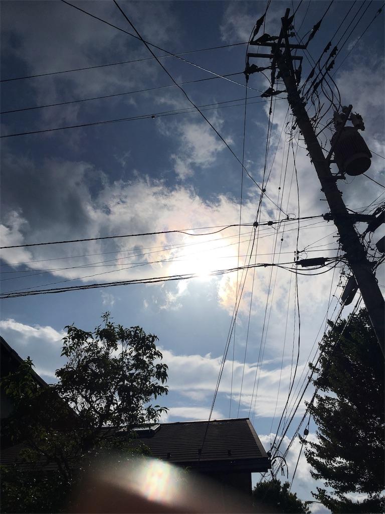 f:id:yoshiyukik:20180602162733j:image