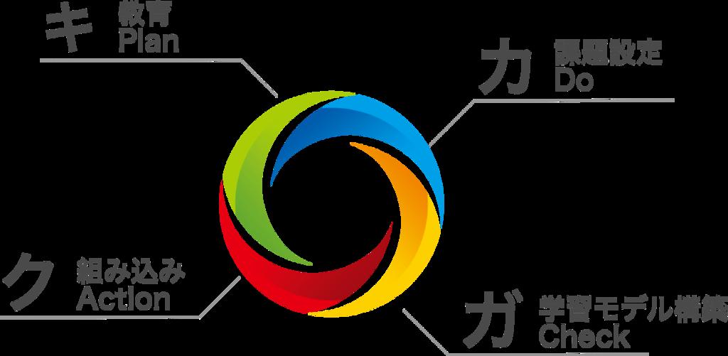 f:id:yoshizaki_kkgk:20170201124848p:plain