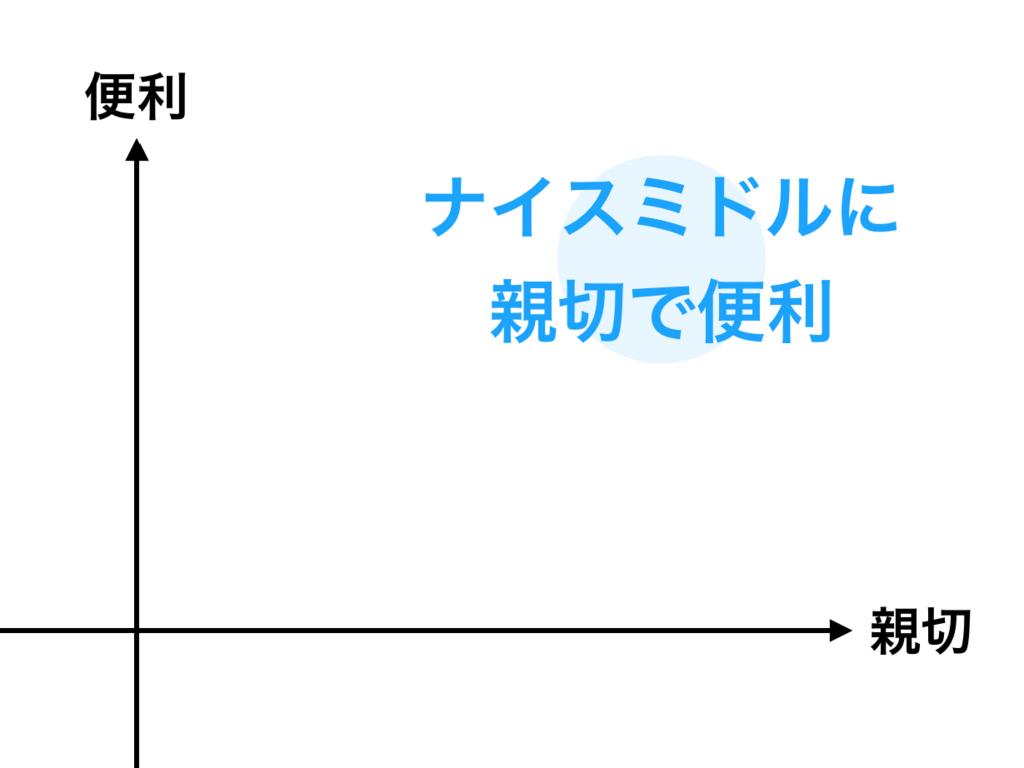 f:id:yoshizawar:20180529114920j:plain:w320
