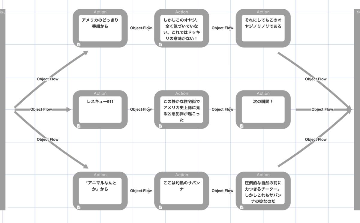 f:id:yoshizawar:20200317073558p:plain