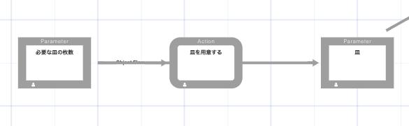 f:id:yoshizawar:20200404205526p:plain
