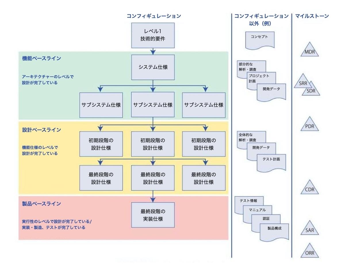 f:id:yoshizawar:20200419071859j:plain