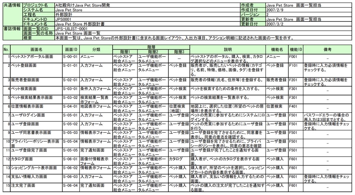f:id:yoshizawar:20200808112823p:plain:w200