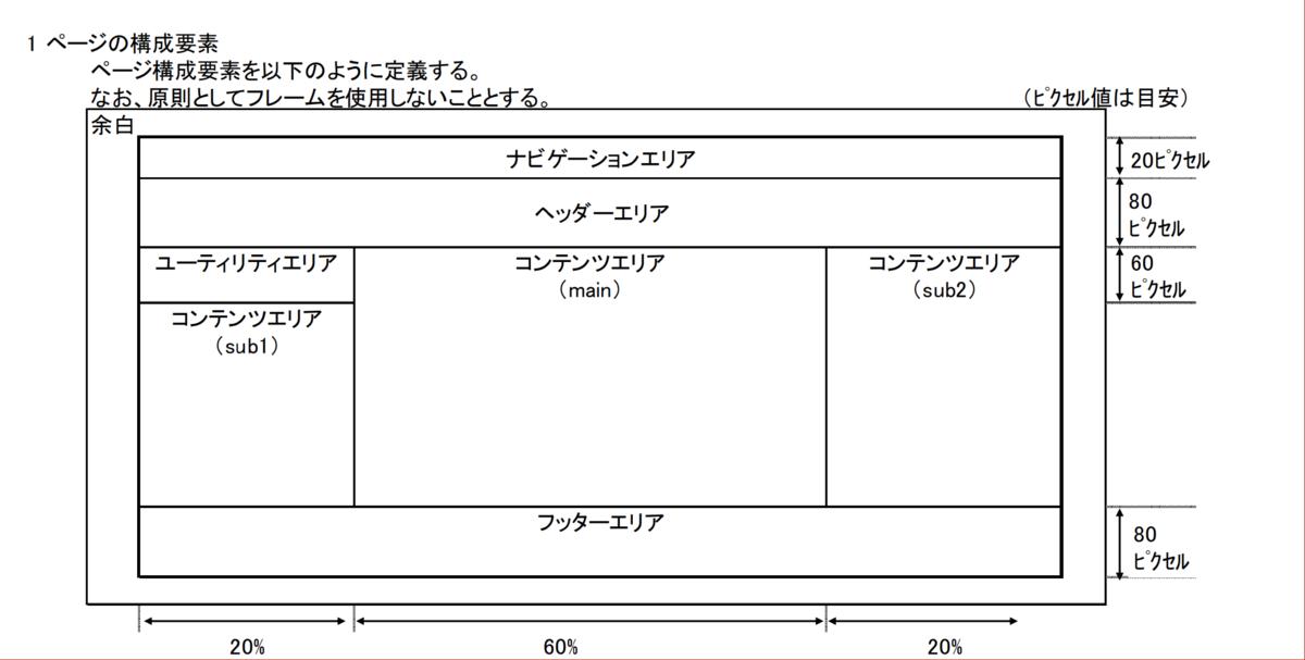 f:id:yoshizawar:20200808114019p:plain:w200
