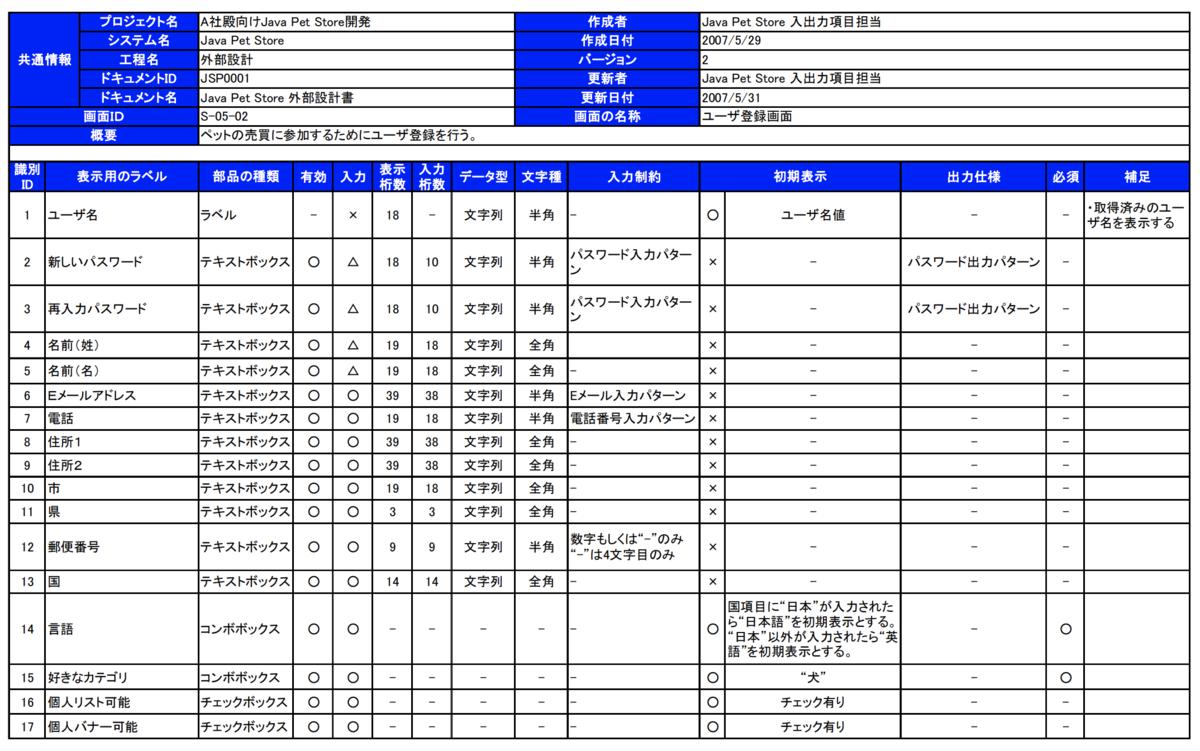 f:id:yoshizawar:20200808114101p:plain:w200
