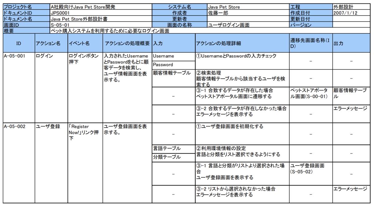 f:id:yoshizawar:20200808114142p:plain:w200