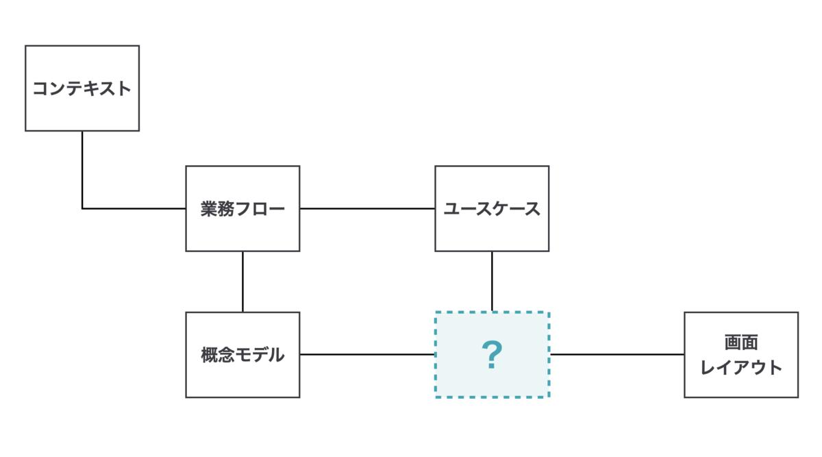 f:id:yoshizawar:20200808114408p:plain
