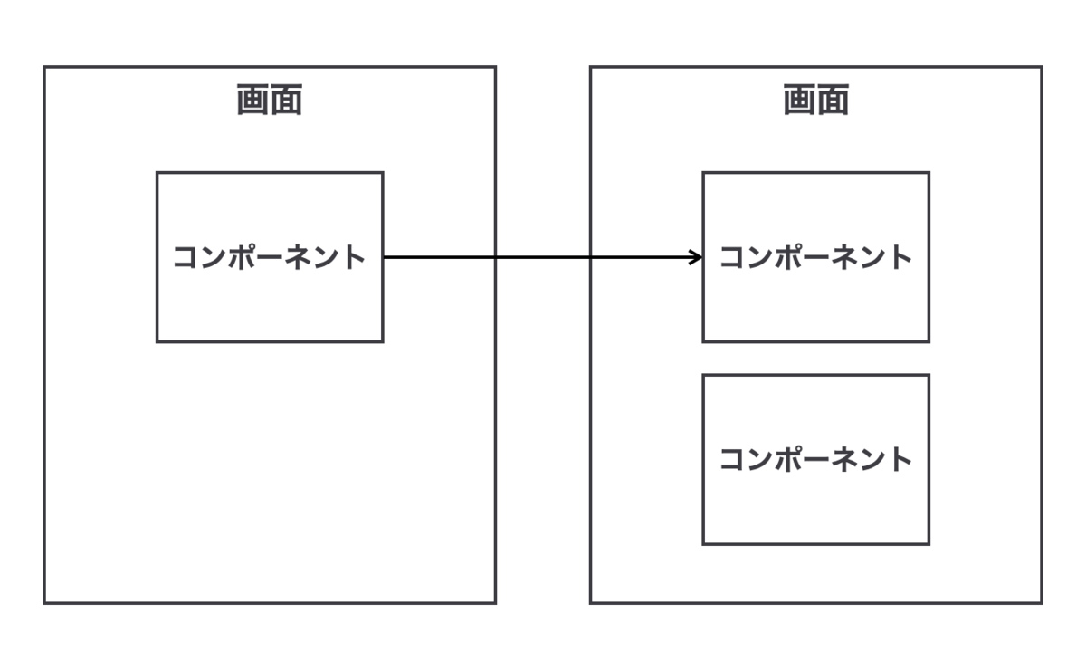 f:id:yoshizawar:20200808114429p:plain